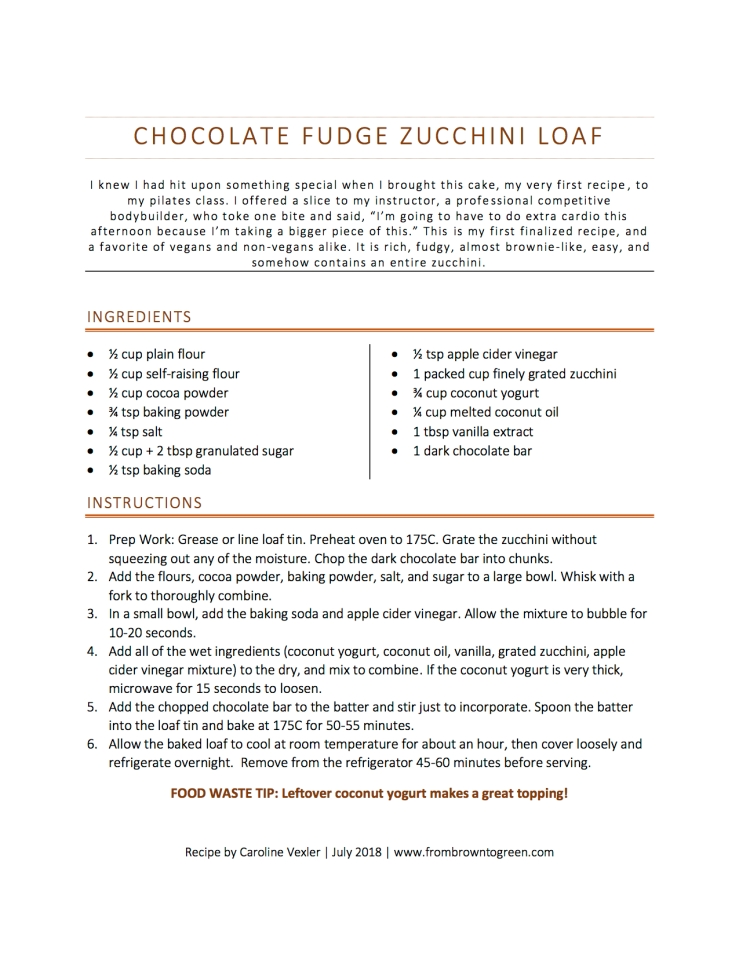 Chocolate Fudge Zucchini Loaf.jpg